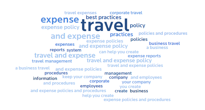 6 Travel and Expense Policy Best Practices | GTI Travel